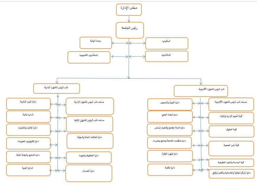 الهيكلية.jpg