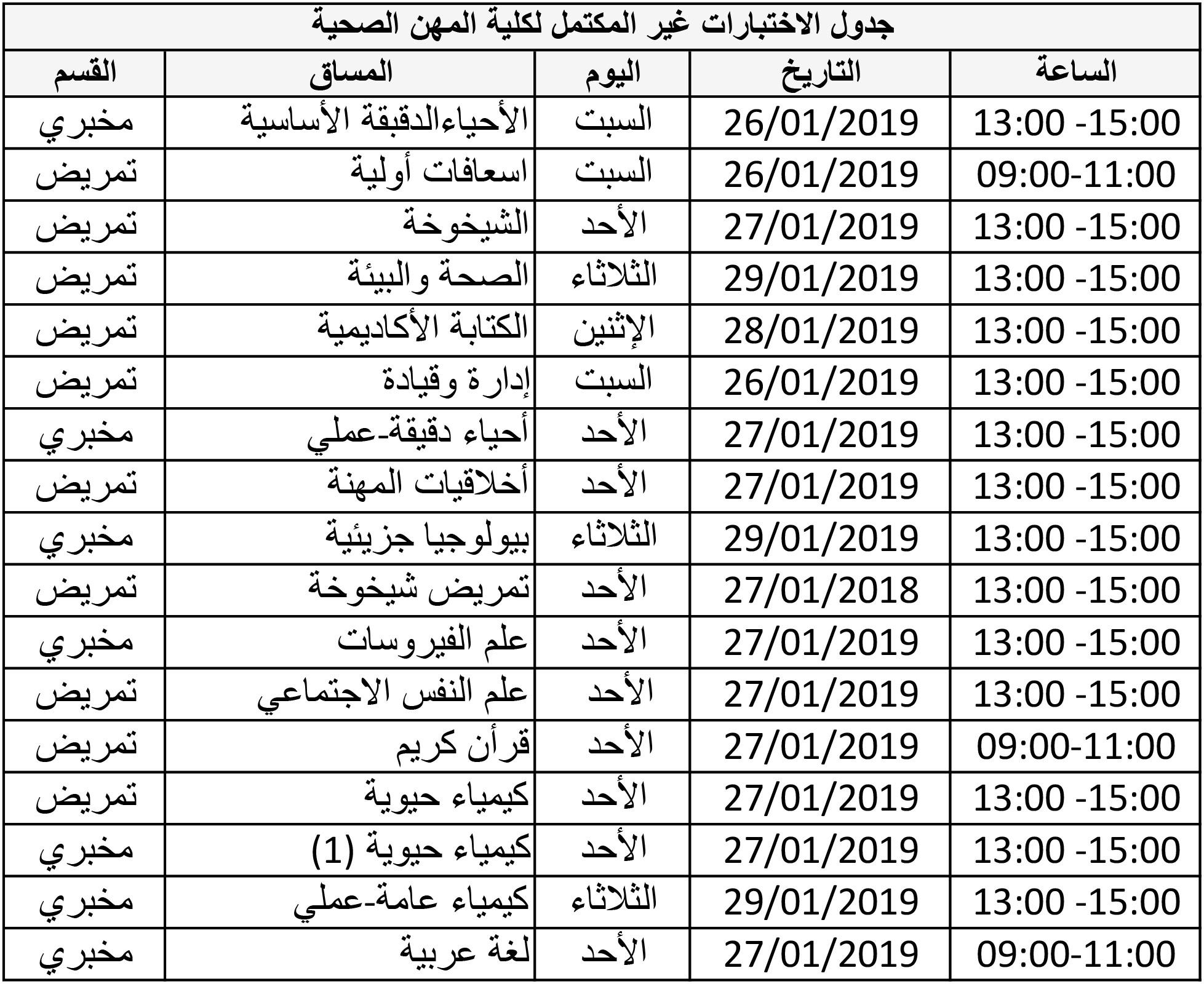 جدول امتحانات غير مكتمل كلية المهن الصحية يناير 2019.jpg