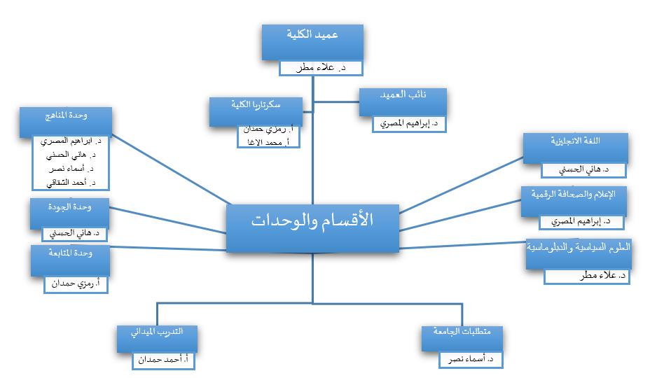 صورة الهيكلية (1).PNG